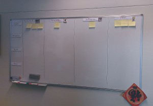Whiteboard Scrum